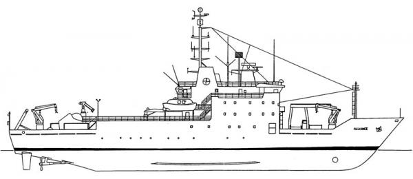 Nave Alliance