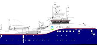 Faroe isalnds research vessel